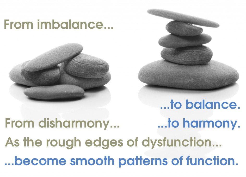 From imbalance to harmony